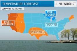June-August-Summer-2014-Weather